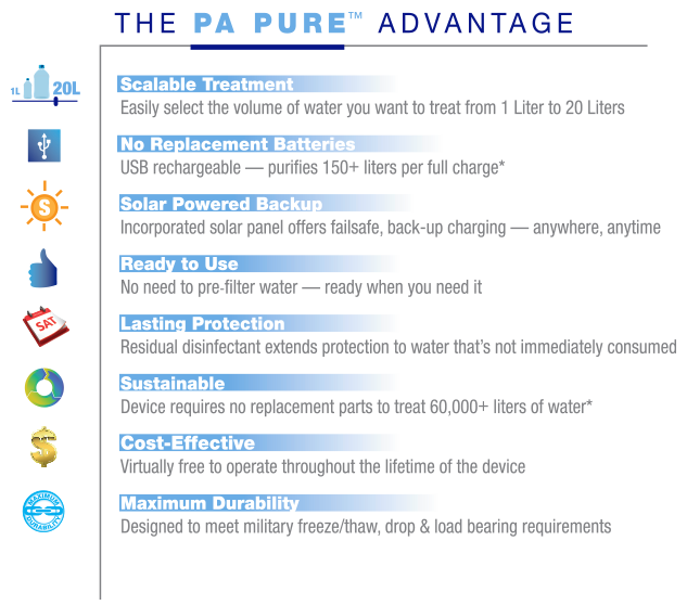 The Potable Aqua PURE Advantage